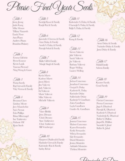 Bride side chart-1