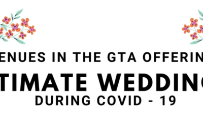 Venues offering intimate weddings during COVID – 19